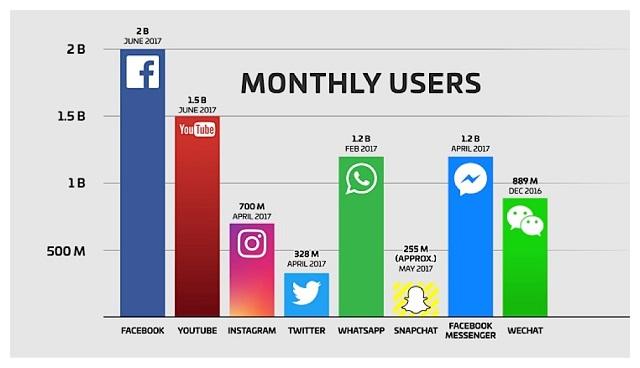 интернет маркетинг тренды 2019